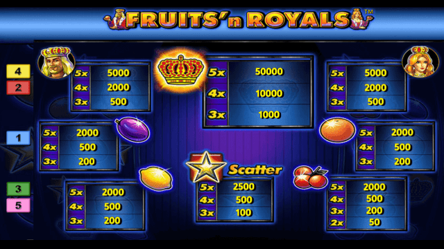 Fruits and Royals 10
